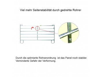 Panel gedrehte Rohe